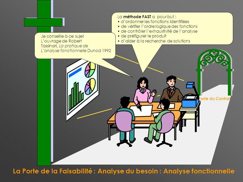 La Porte de la Faisabilité : Analyse du besoin : Analyse fonctionnelle La Porte du Contrat La méthode FAST a pour but : dordonner les fonctions identi