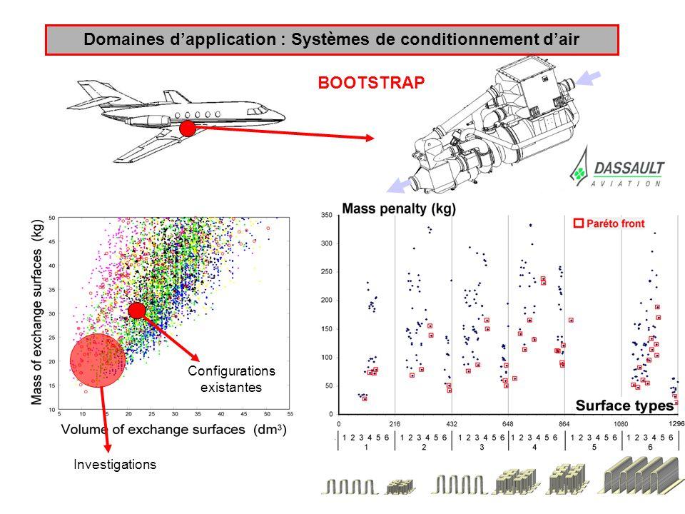 10 Domaines dapplication : Systèmes de conditionnement dair Configurations existantes Investigations BOOTSTRAP