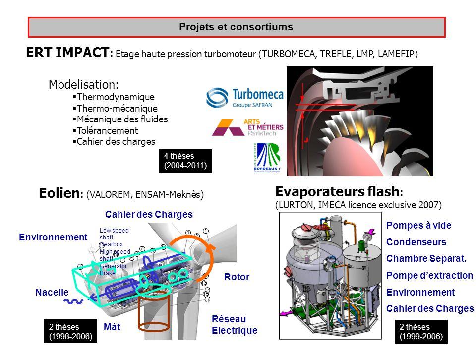12 Projets et consortiums ERT IMPACT : Etage haute pression turbomoteur (TURBOMECA, TREFLE, LMP, LAMEFIP) 1 2 3 4 5 6 7 8 9 10 11 12 13 14 15 16 17 Ro