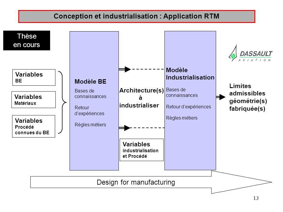 13 Conception et industrialisation : Application RTM Variables BE Variables Matériaux Variables Procédé connues du BE Modèle Industrialisation Bases d