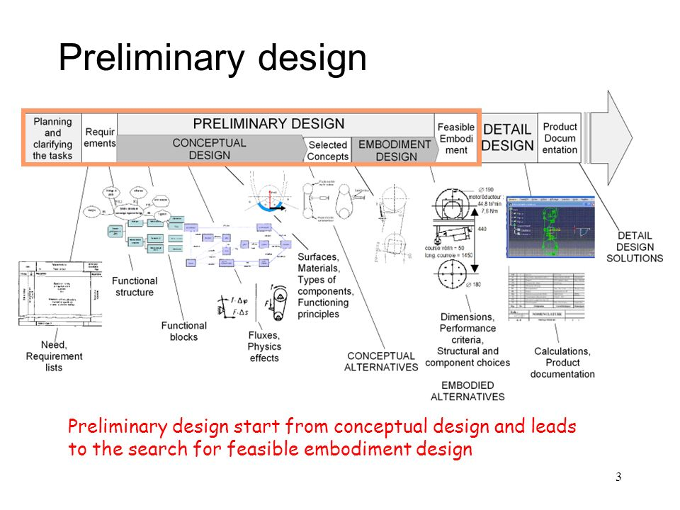 3 Preliminary design Preliminary design start from conceptual design and leads to the search for feasible embodiment design