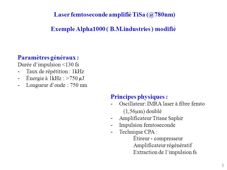 1 Laser femtoseconde amplifié TiSa (@780nm) Paramètres généraux : Durée dimpulsion <130 fs -Taux de répétition : 1kHz -Énergie à 1kHz : >750 J -Longue