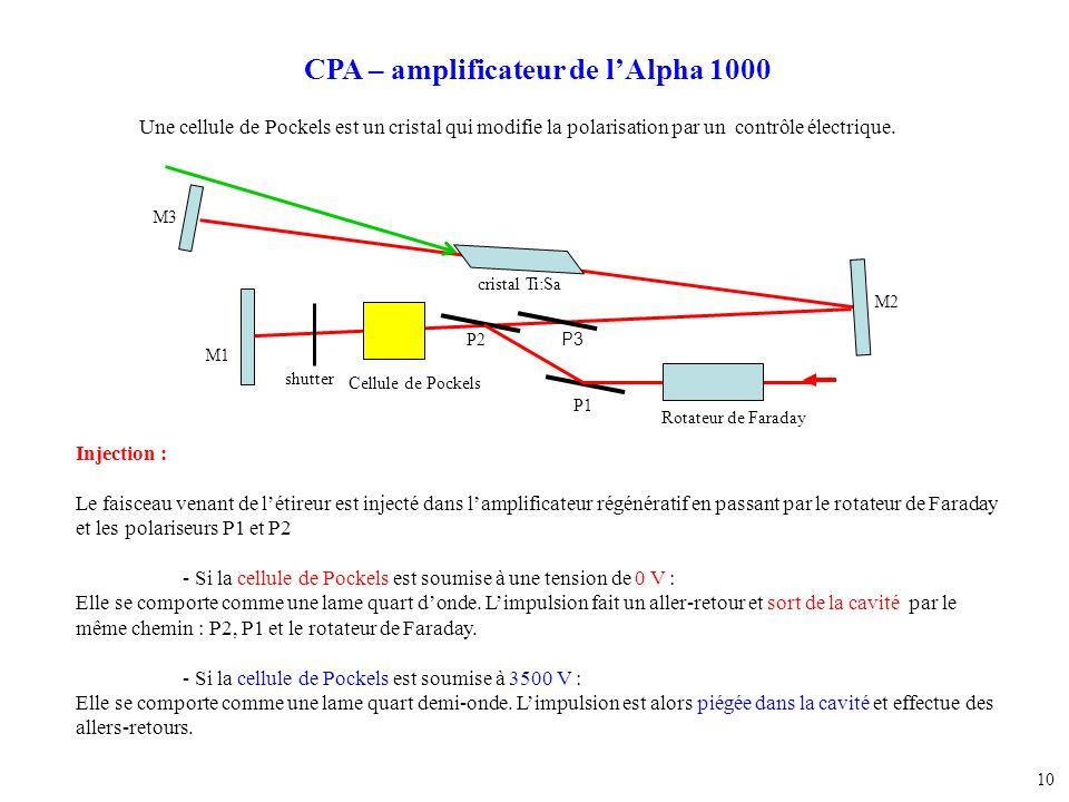 10 CPA – amplificateur de lAlpha 1000 Une cellule de Pockels est un cristal qui modifie la polarisation par un contrôle électrique. Injection : Le fai