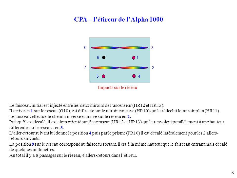 6 CPA – létireur de lAlpha 1000 Le faisceau initial est injecté entre les deux miroirs de lascenseur (HR12 et HR13). Il arrive en 1 sur le réseau (G10