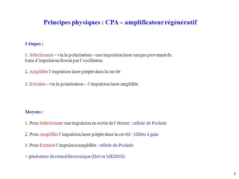 9 Principes physiques : CPA – amplificateur régénératif 3 étapes : 1. Sélectionner – via la polarisation – une impulsion laser unique provenant du tra
