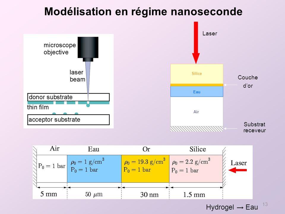 13 Hydrogel Eau Modélisation en régime nanoseconde Substrat receveur Air Eau Silice Laser Couche dor