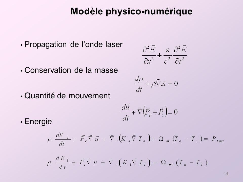 14 Modèle physico-numérique Propagation de londe laser Conservation de la masse Quantité de mouvement Energie