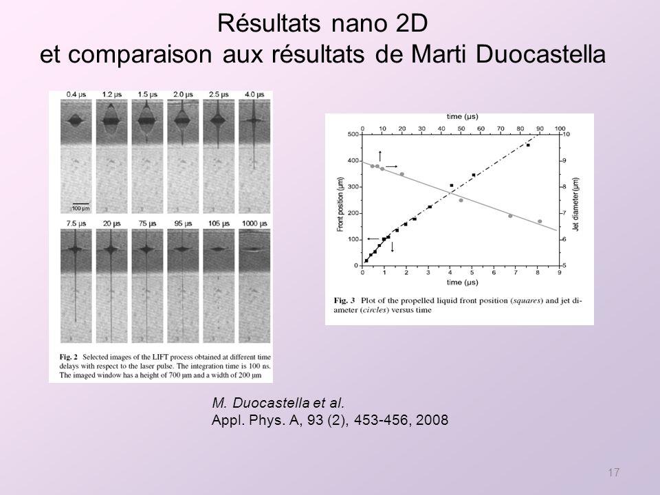 17 Résultats nano 2D et comparaison aux résultats de Marti Duocastella M.