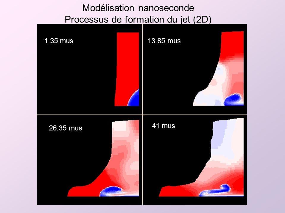 Modélisation nanoseconde Processus de formation du jet (2D) 1.35 mus13.85 mus 26.35 mus 41 mus