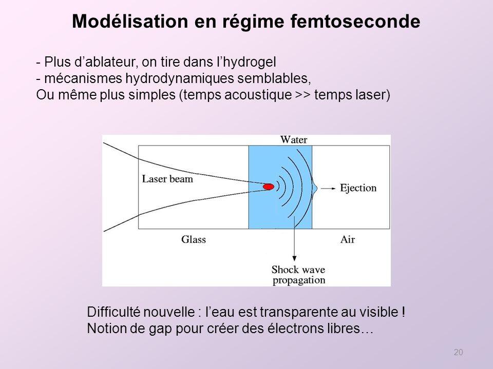 20 Modélisation en régime femtoseconde - Plus dablateur, on tire dans lhydrogel - mécanismes hydrodynamiques semblables, Ou même plus simples (temps acoustique >> temps laser) Difficulté nouvelle : leau est transparente au visible .