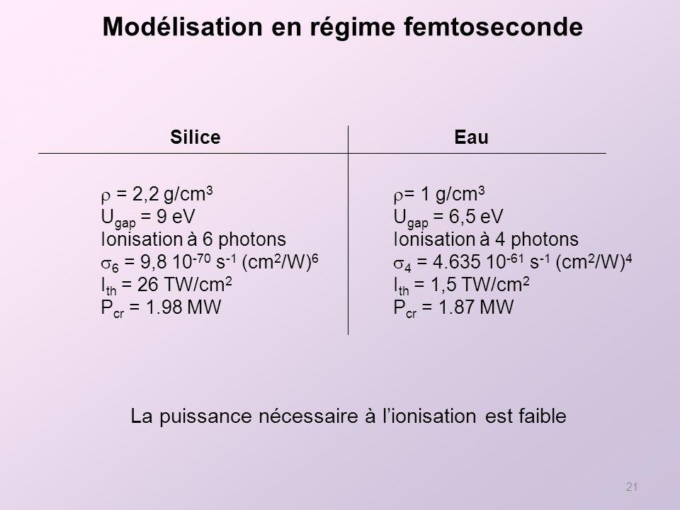 21 SiliceEau = 2,2 g/cm 3 U gap = 9 eV Ionisation à 6 photons 6 = 9,8 10 -70 s -1 (cm 2 /W) 6 I th = 26 TW/cm 2 P cr = 1.98 MW = 1 g/cm 3 U gap = 6,5 eV Ionisation à 4 photons 4 = 4.635 10 -61 s -1 (cm 2 /W) 4 I th = 1,5 TW/cm 2 P cr = 1.87 MW La puissance nécessaire à lionisation est faible Modélisation en régime femtoseconde