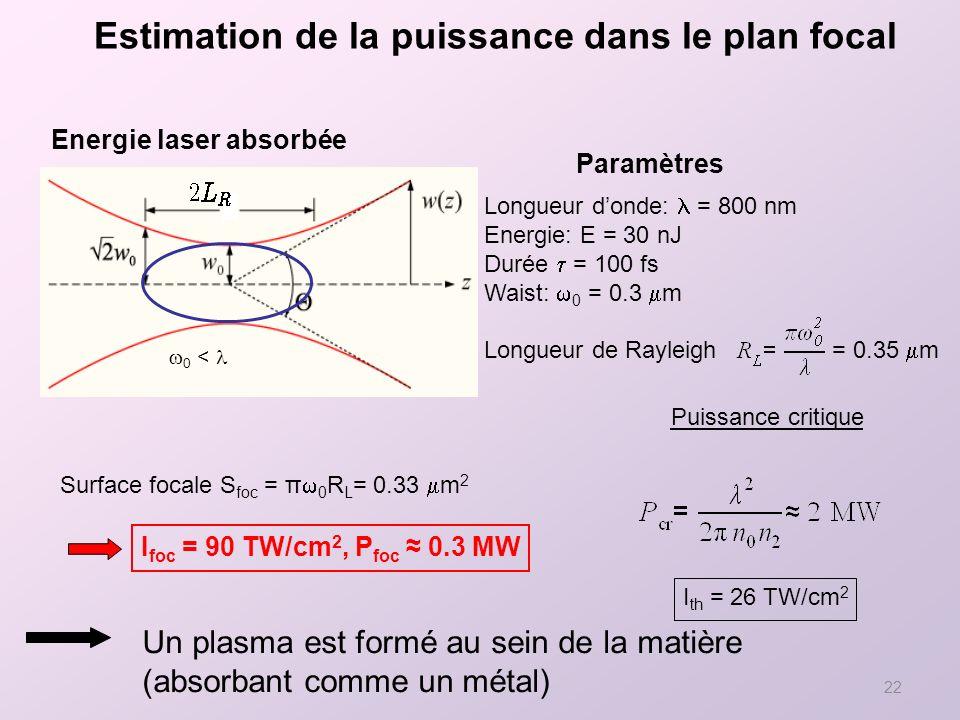 22 Estimation de la puissance dans le plan focal Energie laser absorbée Puissance critique 0 < Longueur donde: = 800 nm Energie: E = 30 nJ Durée = 100 fs Waist: 0 = 0.3 m Longueur de Rayleigh = 0.35 m I foc = 90 TW/cm 2, P foc 0.3 MW Paramètres Surface focale S foc = π 0 R L = 0.33 m 2 I th = 26 TW/cm 2 Un plasma est formé au sein de la matière (absorbant comme un métal)