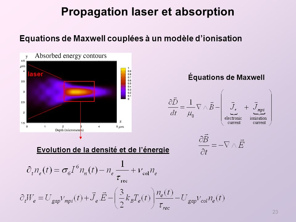 23 Equations de Maxwell couplées à un modèle dionisation Propagation laser et absorption Evolution de la densité et de lénergie laser Équations de Maxwell