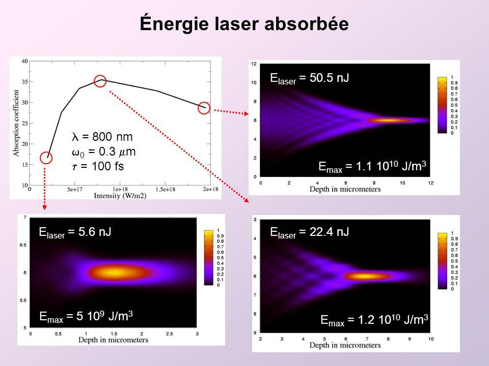 24 Énergie laser absorbée = 800 nm 0 = 0.3 m = 100 fs E laser = 5.6 nJ E max = 5 10 9 J/m 3 E max = 1.2 10 10 J/m 3 E laser = 22.4 nJ E laser = 50.5 nJ E max = 1.1 10 10 J/m 3