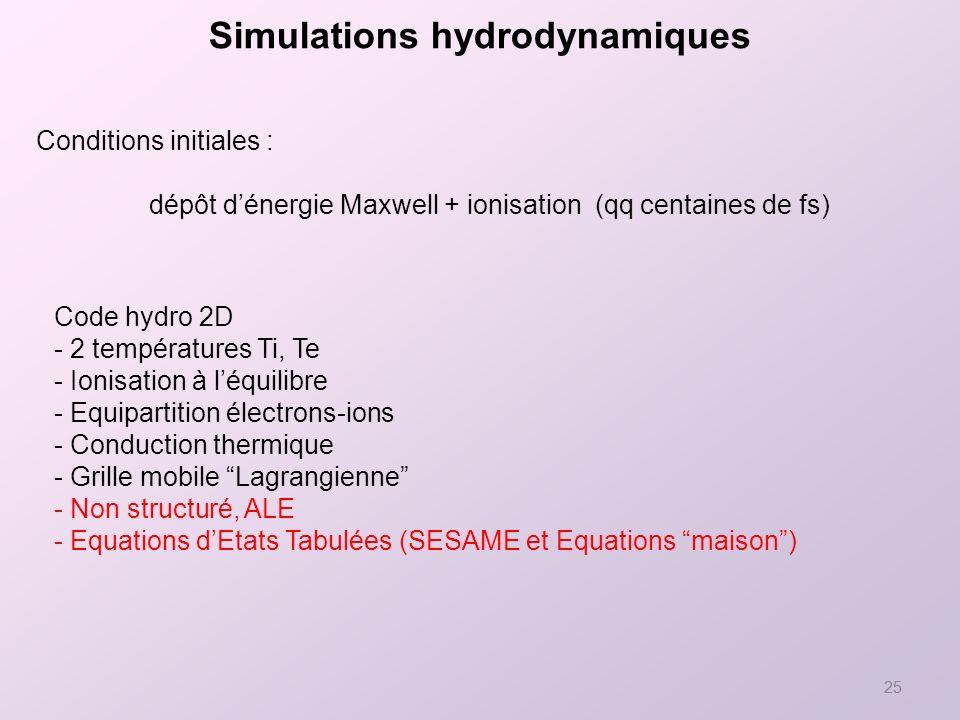 25 Simulations hydrodynamiques Conditions initiales : dépôt dénergie Maxwell + ionisation (qq centaines de fs) Code hydro 2D - 2 températures Ti, Te - Ionisation à léquilibre - Equipartition électrons-ions - Conduction thermique - Grille mobile Lagrangienne - Non structuré, ALE - Equations dEtats Tabulées (SESAME et Equations maison)