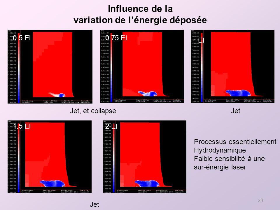 28 Influence de la variation de lénergie déposée Jet Jet, et collapse 0.5 El0.75 El El 1.5 El2 El Processus essentiellement Hydrodynamique Faible sensibilité à une sur-énergie laser