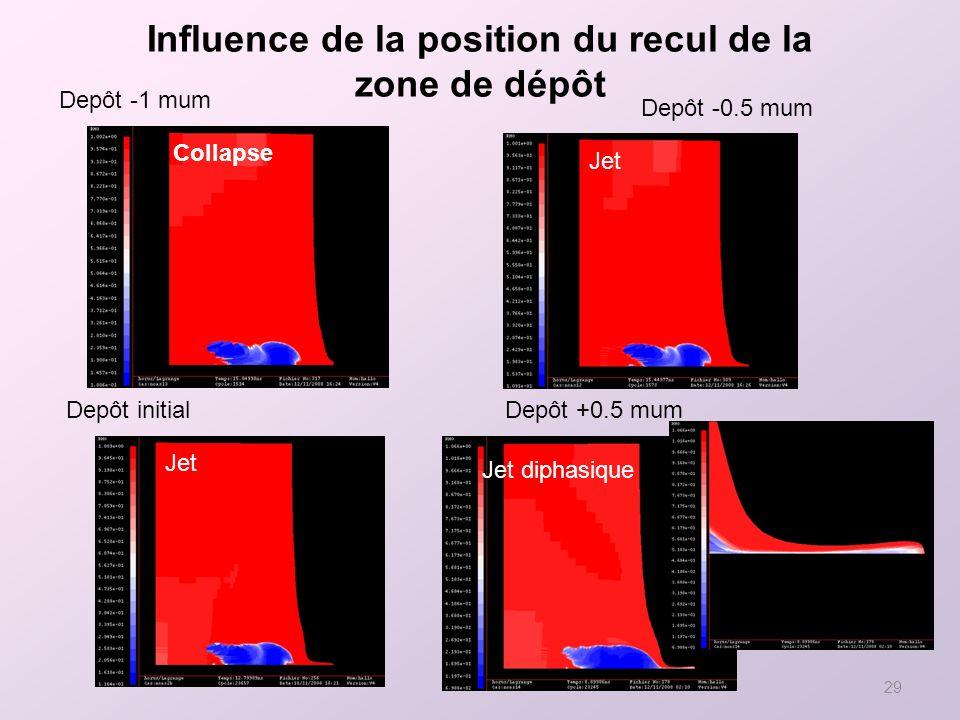 29 Influence de la position du recul de la zone de dépôt Depôt -1 mum Depôt -0.5 mum Depôt initialDepôt +0.5 mum Collapse Jet Jet diphasique