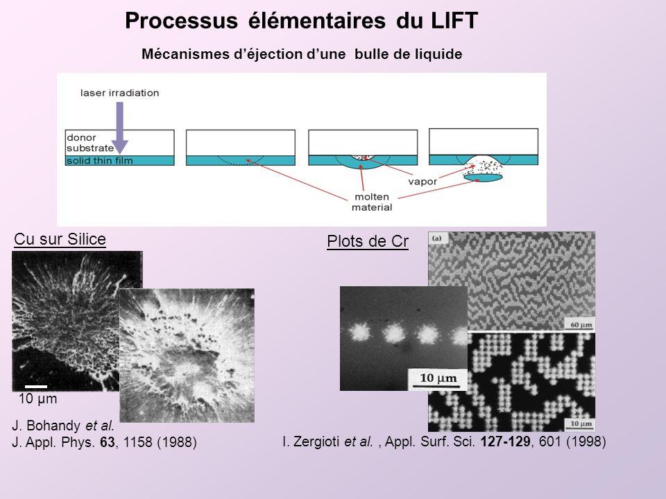Processus élémentaires du LIFT Mécanismes déjection dune bulle de liquide I.