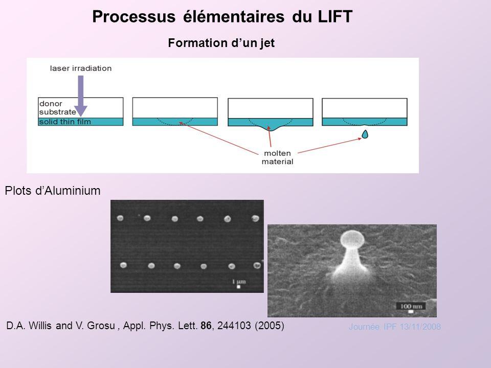 Formation dun jet Processus élémentaires du LIFT Plots dAluminium D.A.