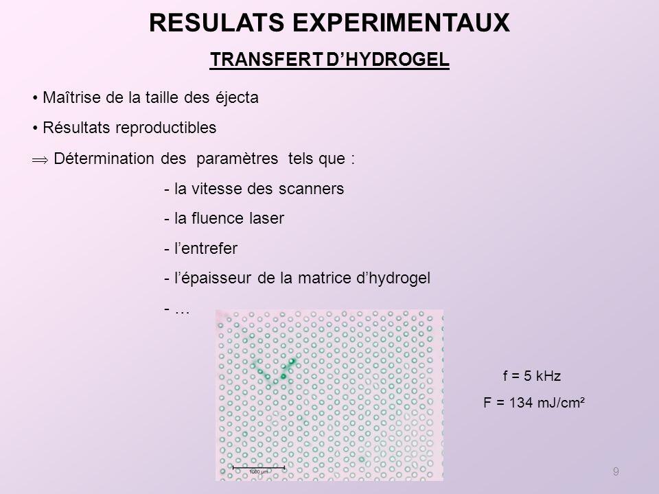 9 TRANSFERT DHYDROGEL RESULATS EXPERIMENTAUX Maîtrise de la taille des éjecta Résultats reproductibles Détermination des paramètres tels que : - la vitesse des scanners - la fluence laser - lentrefer - lépaisseur de la matrice dhydrogel - … f = 5 kHz F = 134 mJ/cm²