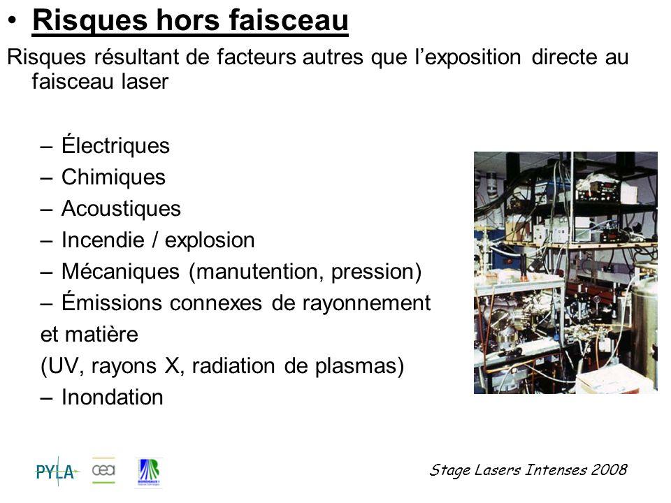 Stage Lasers Intenses 2008 Risques liés faisceau Influence de la longueur donde