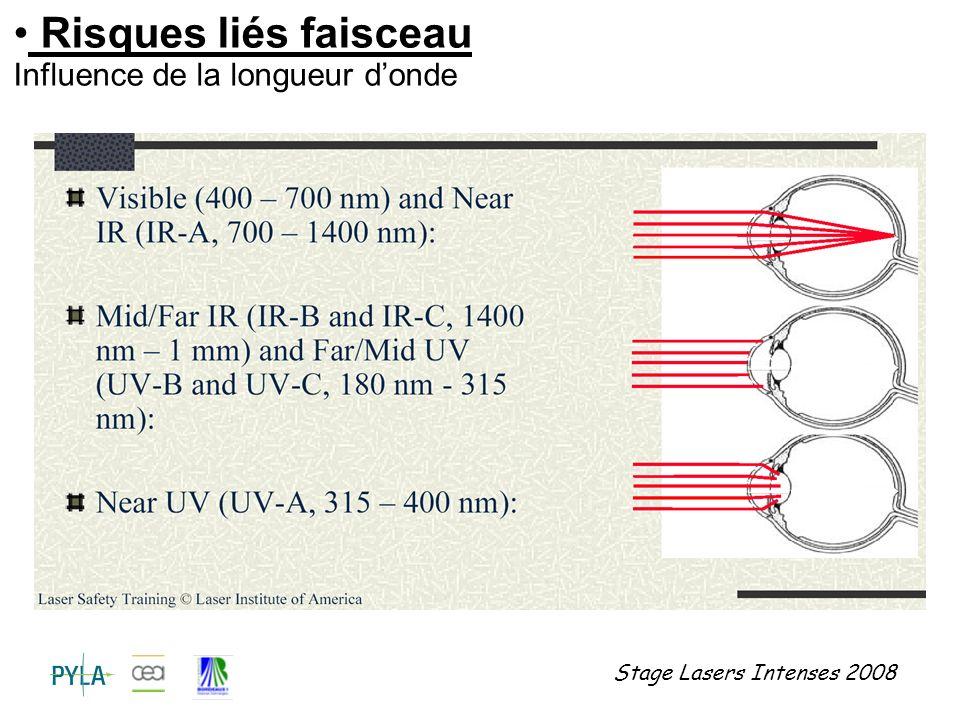 Stage Lasers Intenses 2008 Les normes applicables au lasers AFNOR (Association française de normalisation), www.afnor.fr Sécurité du rayonnement des sources et appareils à laser CEI 825.1 CEI 825-2 Pr CEI 825-3 CEI 825-4 NF EN 60 825.1 NF EN 60 825.2 NF C 43-804 (norme générale) NF C 43-806 (fibre optique Equipement électrique des machines industrielles CEU 204.1 NF EN 60 204 NF EN 918 NF EN 775 NF C 79-130 NF C 09-053.1 NF E 61-110 Sécurité des machines NF EN 392-1 NF EN 292-2 NF E 09-001.1 NF E 09-001.2 Sécurité des machines à laser NF EN 12626E 60-601 Protection individuelle de lœil NF EN 207 NF EN 208 NF S 77-111 NF S 77-112 Ecrans pour poste de travail au laser NF EN 12 254S 77-126