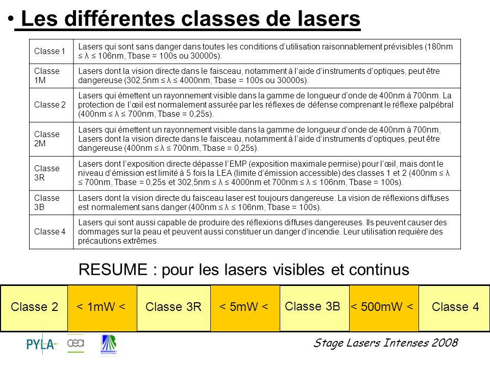 Stage Lasers Intenses 2008 Protection individuelle : les lunettes Utilisation : lorsque la protection collective savère insuffisante ou impossible à mettre en place Objectif : atténuer suffisamment le faisceau pour que lexposition accidentelle de lœil soit inférieure à lExposition maximale Permise (EMP) 20 % de transmission dans le visible - Numéro déchelon L ou R compatible avec le laser utilisé (longueur donde, puissance) - Fragilité (placard de rangement avec étiquettes)