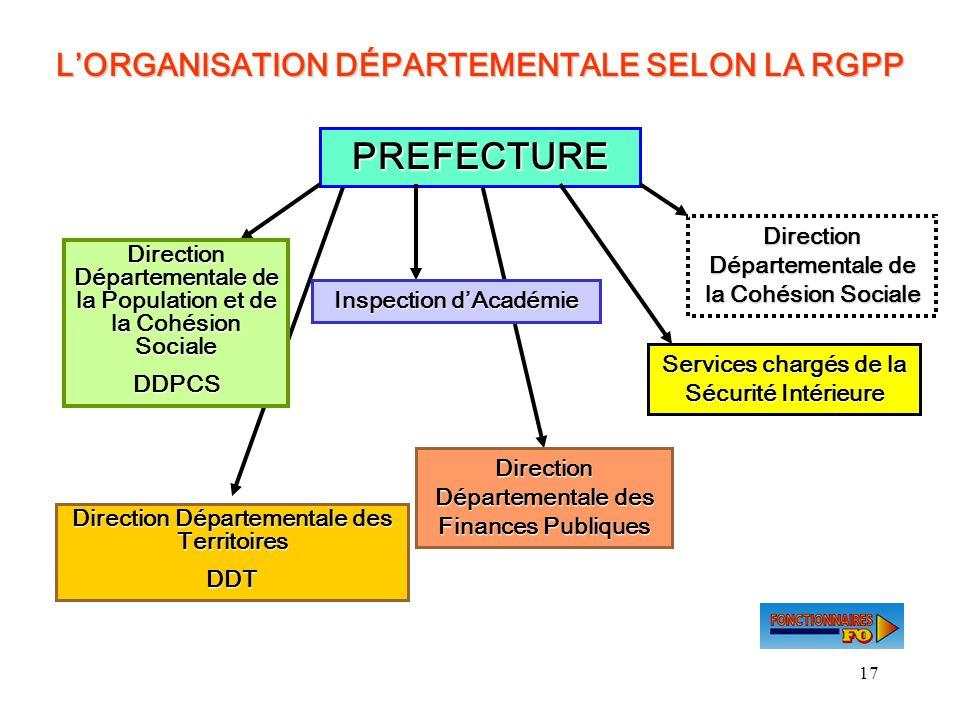 17 LORGANISATION DÉPARTEMENTALE SELON LA RGPP PREFECTURE Direction Départementale de la Population et de la Cohésion Sociale DDPCS Direction Départeme