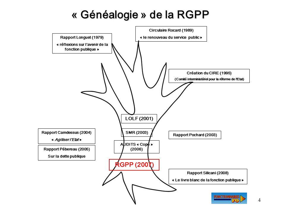 4 « Généalogie » de la RGPP Rapport Longuet (1979) « réflexions sur lavenir de la fonction publique » Circulaire Rocard (1989) « le renouveau du servi
