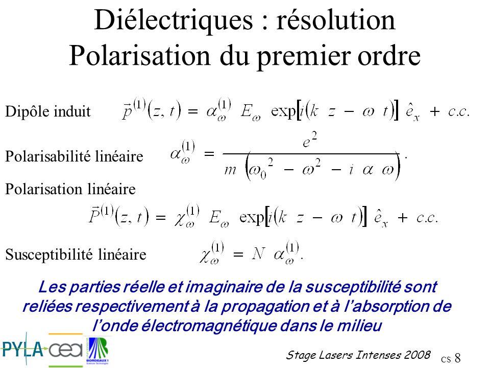 CS 9 Stage Lasers Intenses 2008 Diélectriques : résolution Polarisation du deuxième ordre (2) Dipôle induit Polarisabilité du 2 ème ordre