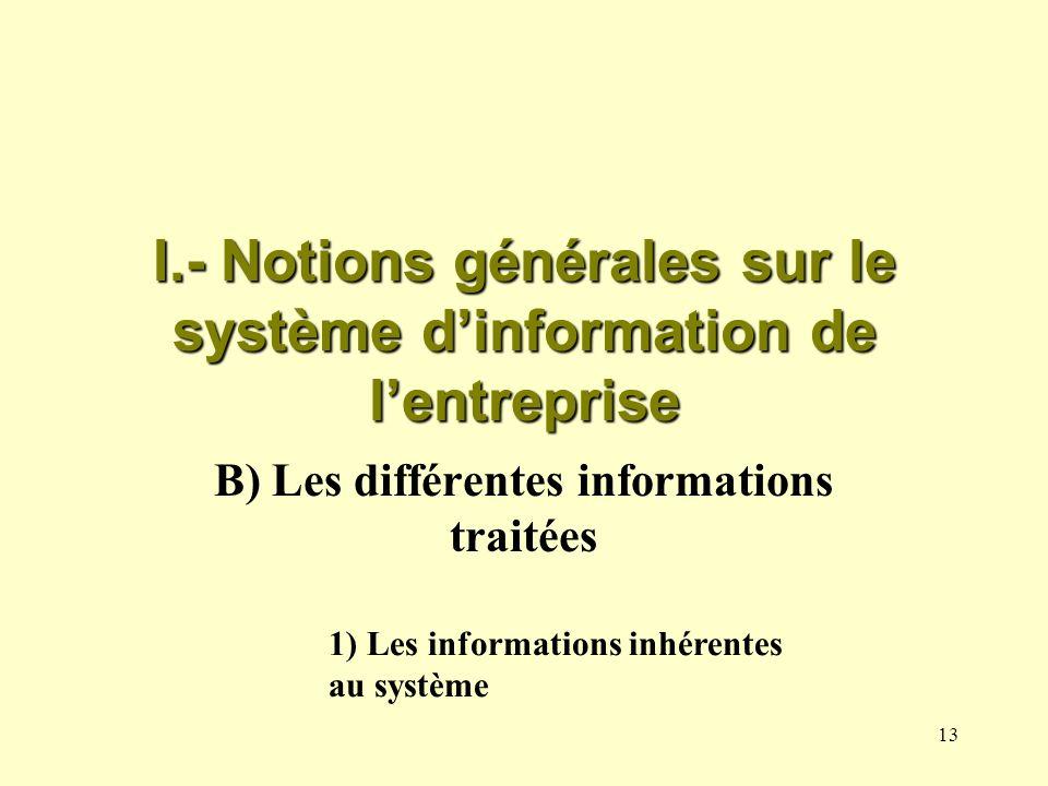 12 I.- Notions générales sur le système dinformation de lentreprise B) Les différentes informations traitées