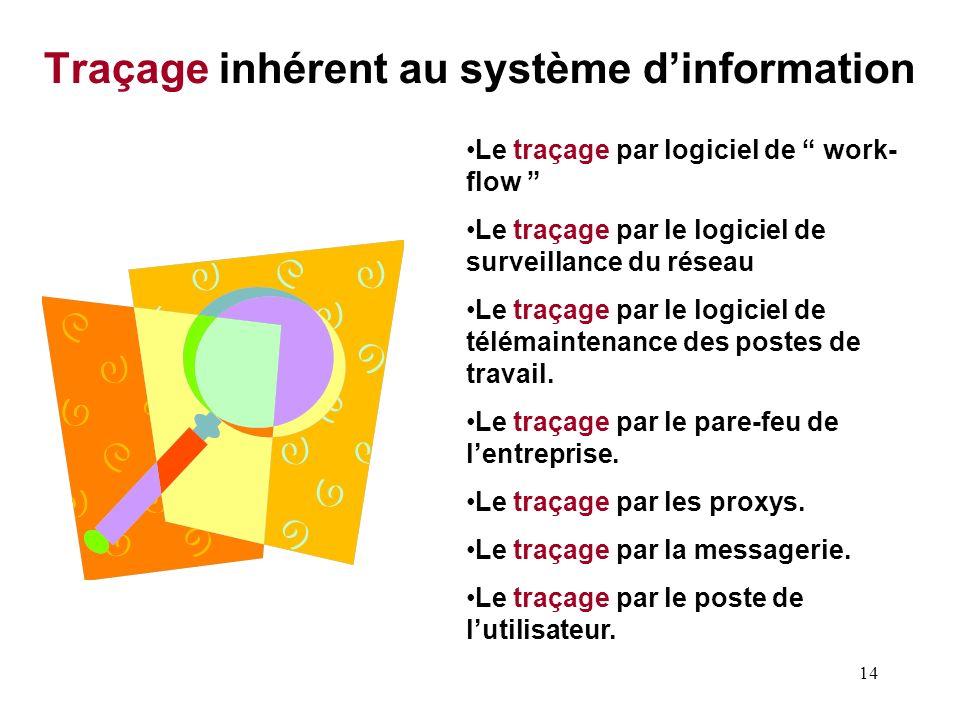 13 I.- Notions générales sur le système dinformation de lentreprise B) Les différentes informations traitées 1) Les informations inhérentes au système
