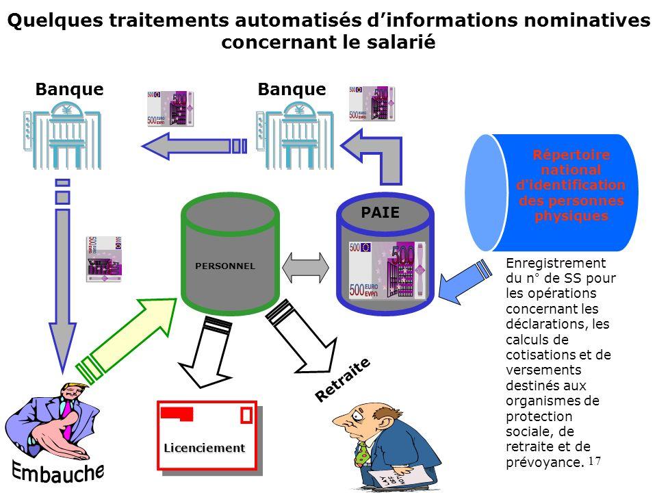 16 I.- Notions générales sur le système dinformation de lentreprise B) Les différentes informations traitées 2) Les informations non inhérentes au sys