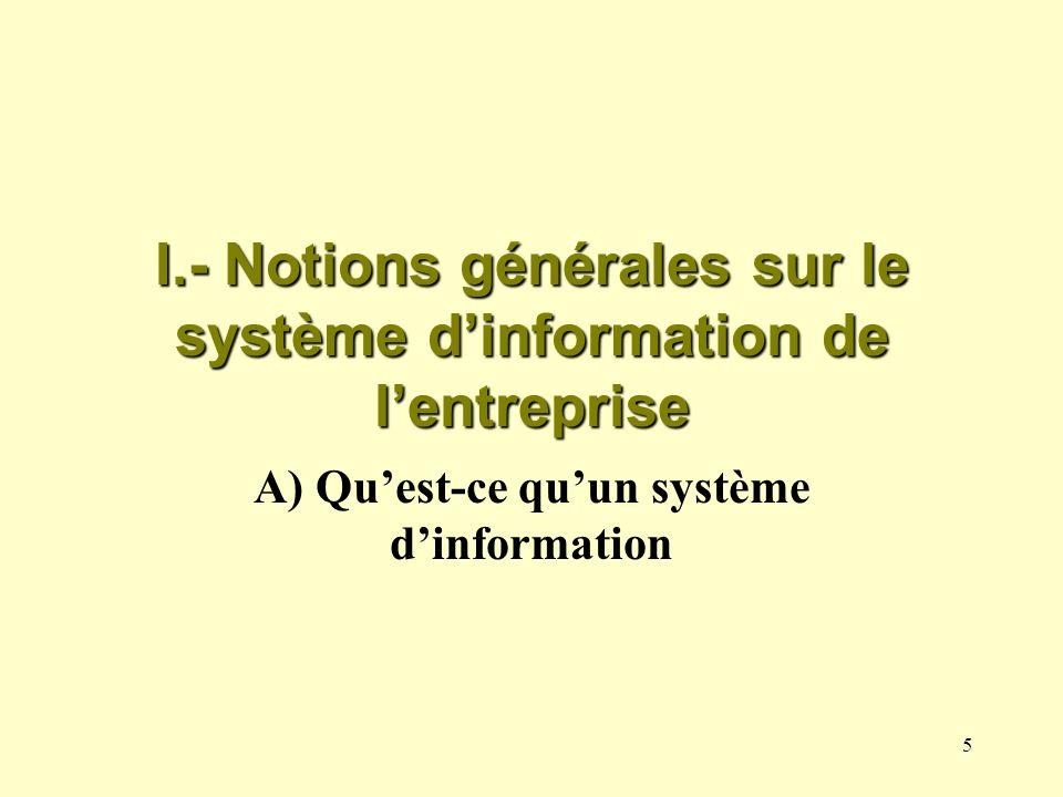 4 I.- Notions générales sur le système dinformation de lentreprise