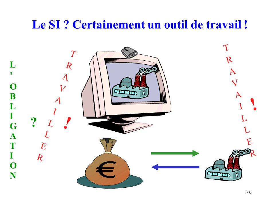58 III.- Le salarié, utilisateur du système dinformation de lentreprise A) Les usages et tentations du système dinformation