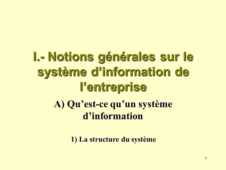 6 « Un système dinformation est un ensemble organisé de ressources : matériel, logiciel, personnel, données, procédures permettant dacquérir, de trait