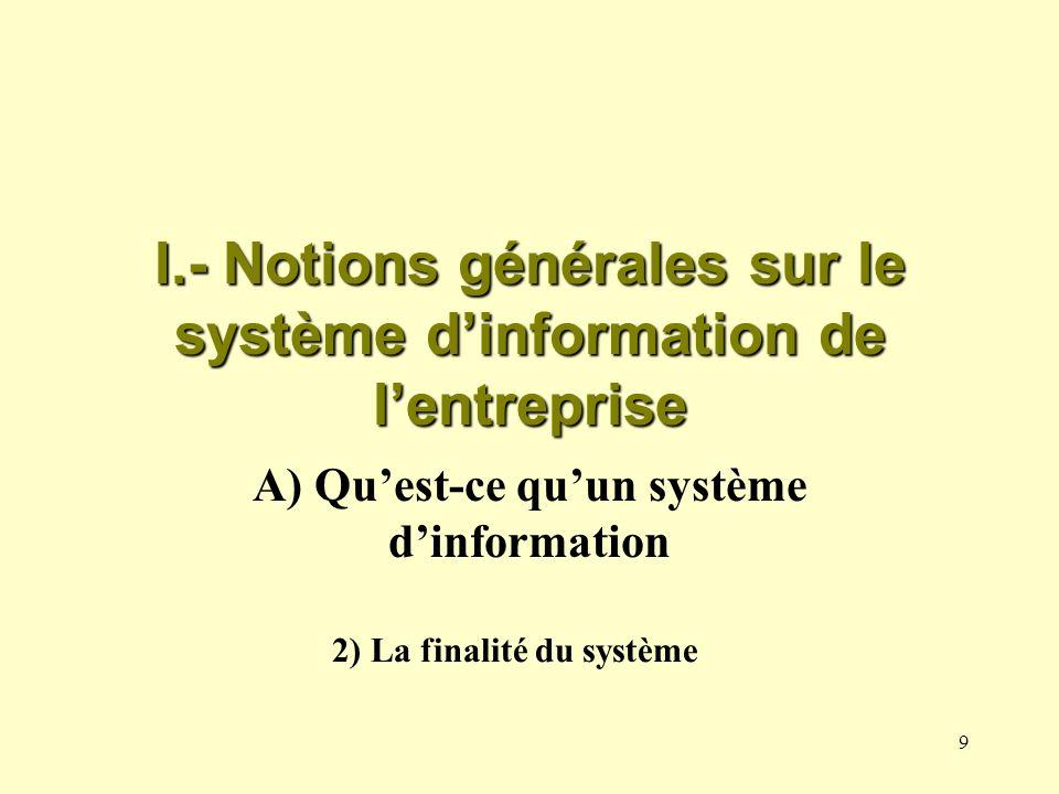 8 Le système dinformation de lentreprise (approche organisationnelle) TRAVAIL DES SALARIES (spécialistes ou utilisateurs) MATERIEL (machines, supports
