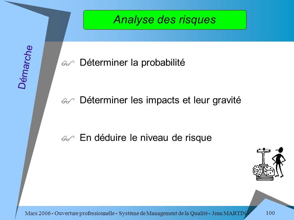 Mars 2006 - Ouverture professionnelle - Système de Management de la Qualité - Jean MARTIN - QUALITE 100 Analyse des risques Déterminer la probabilité