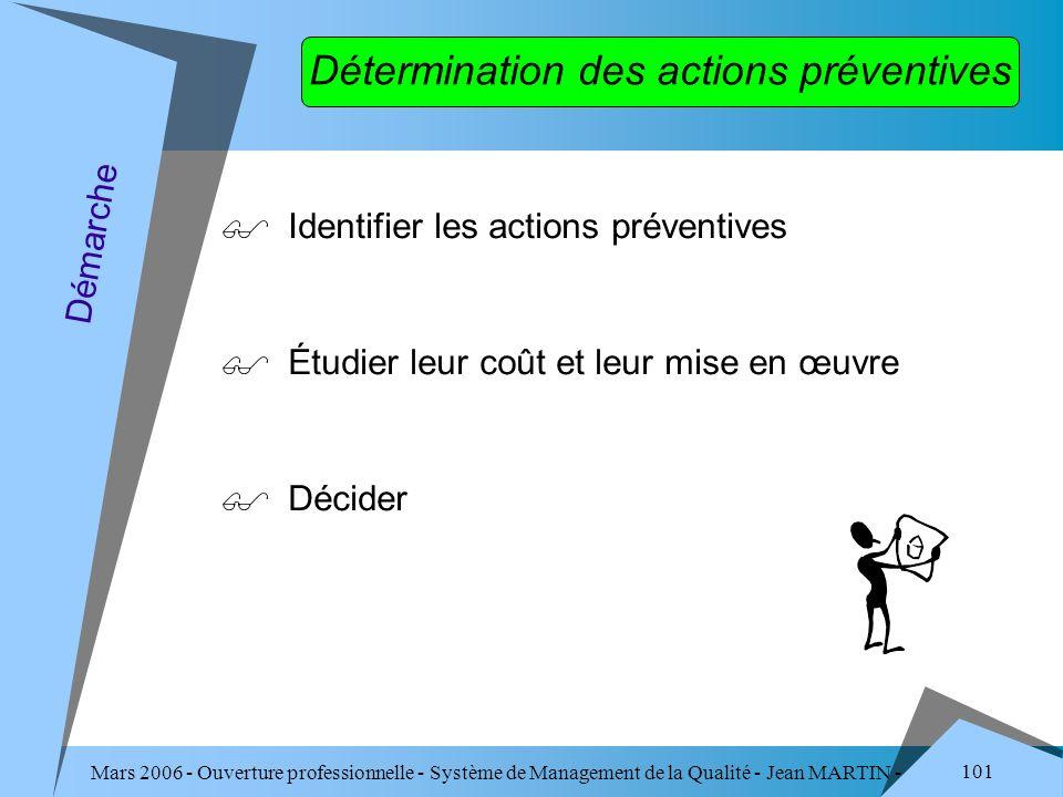 Mars 2006 - Ouverture professionnelle - Système de Management de la Qualité - Jean MARTIN - QUALITE 101 Détermination des actions préventives Identifi