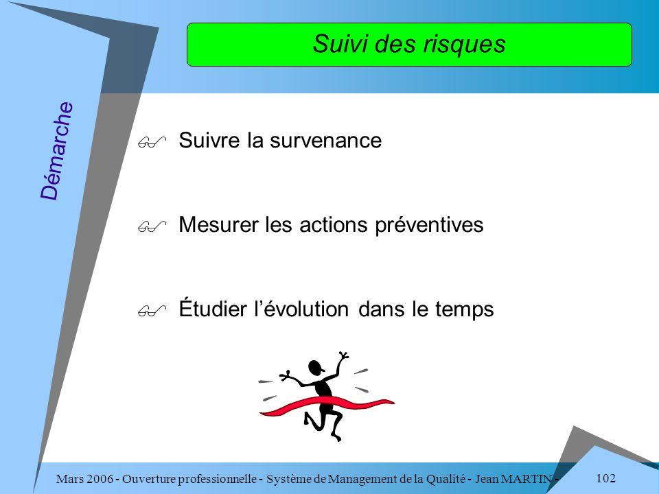 Mars 2006 - Ouverture professionnelle - Système de Management de la Qualité - Jean MARTIN - QUALITE 102 Suivre la survenance Mesurer les actions préve