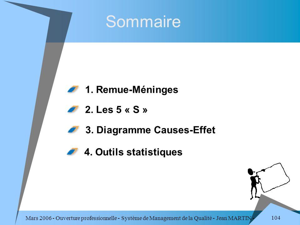 Mars 2006 - Ouverture professionnelle - Système de Management de la Qualité - Jean MARTIN - QUALITE 104 Sommaire 1. Remue-Méninges 2. Les 5 « S » 3. D