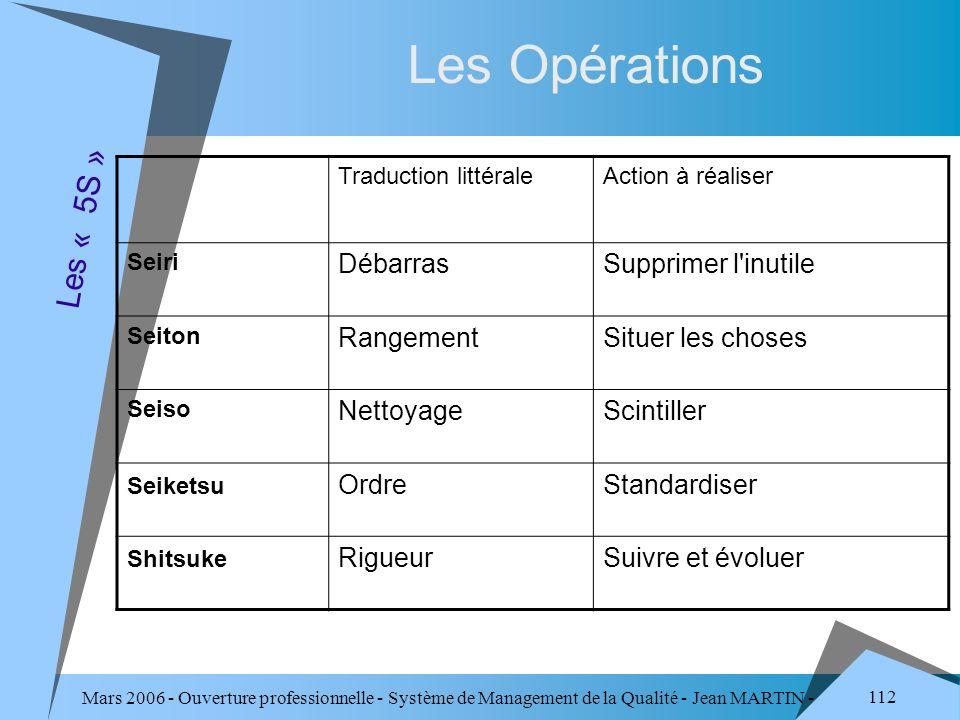 Mars 2006 - Ouverture professionnelle - Système de Management de la Qualité - Jean MARTIN - QUALITE 112 Les Opérations Traduction littéraleAction à ré