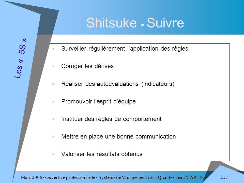 Mars 2006 - Ouverture professionnelle - Système de Management de la Qualité - Jean MARTIN - QUALITE 117 Shitsuke - Suivre Surveiller régulièrement l'a