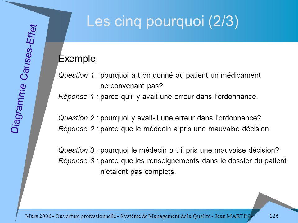 Mars 2006 - Ouverture professionnelle - Système de Management de la Qualité - Jean MARTIN - QUALITE 126 Les cinq pourquoi (2/3) Diagramme Causes-Effet