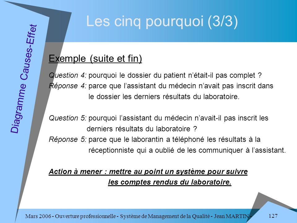 Mars 2006 - Ouverture professionnelle - Système de Management de la Qualité - Jean MARTIN - QUALITE 127 Les cinq pourquoi (3/3) Diagramme Causes-Effet