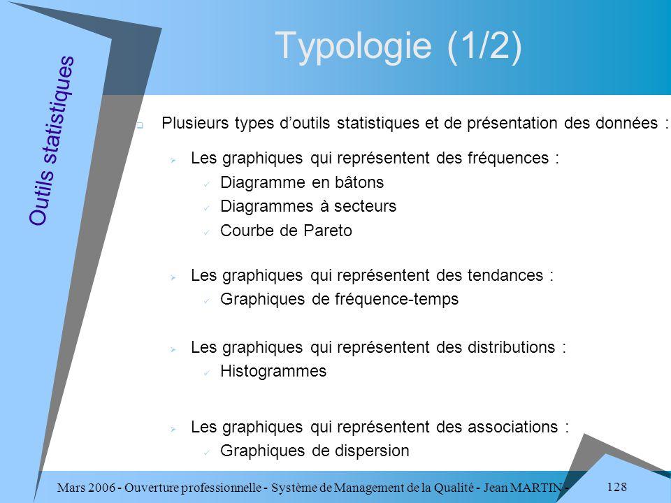 Mars 2006 - Ouverture professionnelle - Système de Management de la Qualité - Jean MARTIN - QUALITE 128 Typologie (1/2) Outils statistiques Plusieurs
