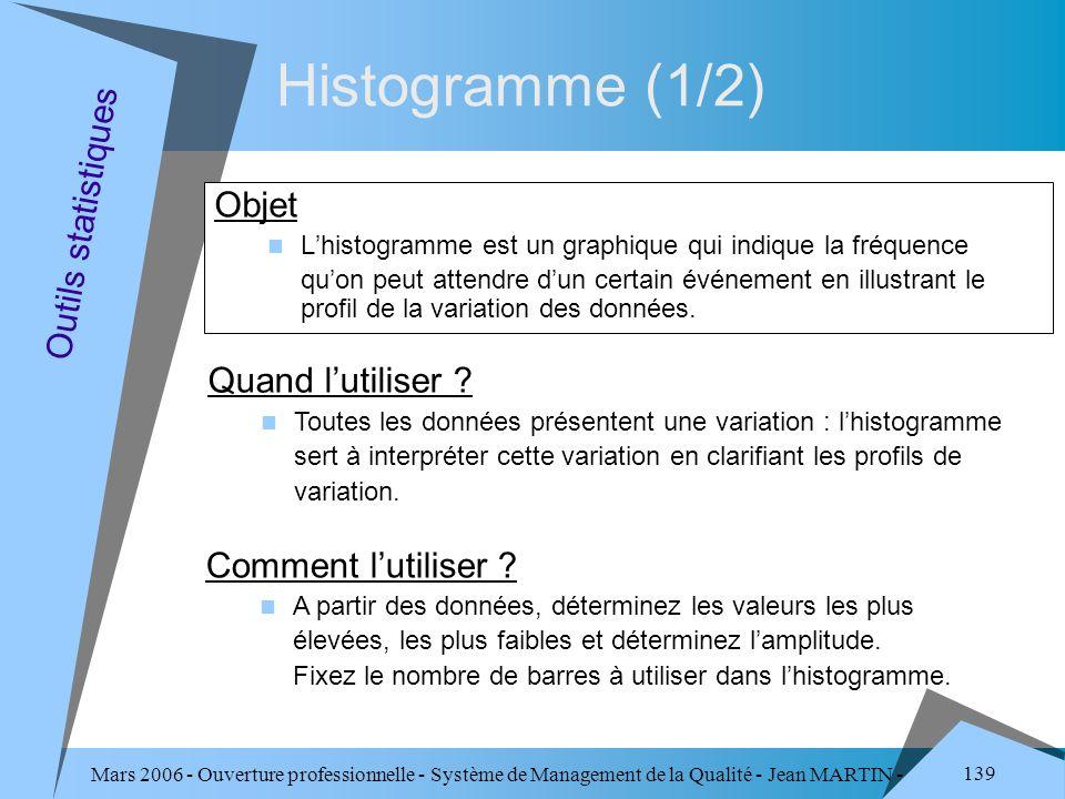 Mars 2006 - Ouverture professionnelle - Système de Management de la Qualité - Jean MARTIN - QUALITE 139 Objet Lhistogramme est un graphique qui indiqu