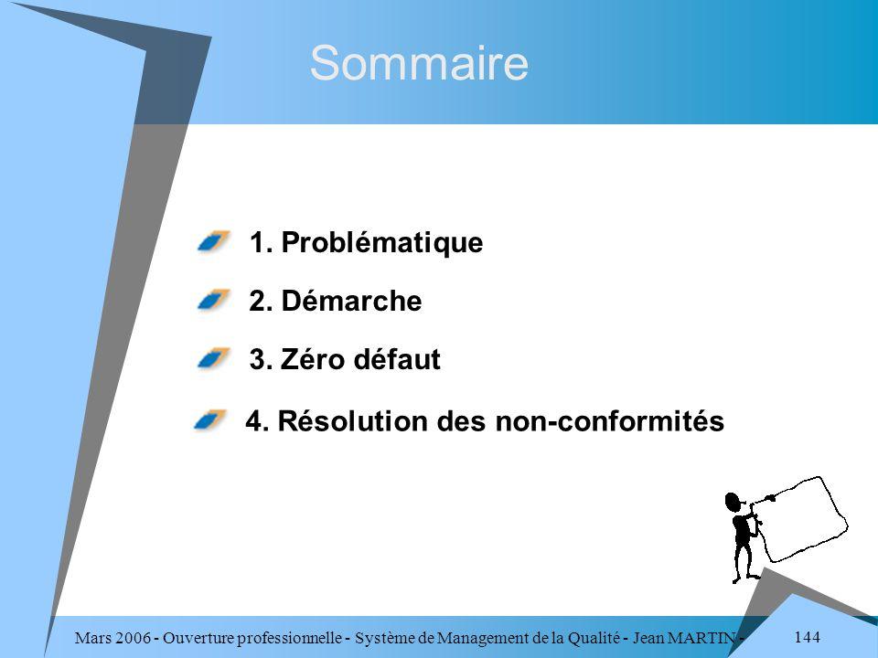 Mars 2006 - Ouverture professionnelle - Système de Management de la Qualité - Jean MARTIN - QUALITE 144 Sommaire 1. Problématique 2. Démarche 3. Zéro