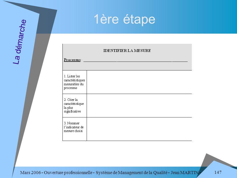 Mars 2006 - Ouverture professionnelle - Système de Management de la Qualité - Jean MARTIN - QUALITE 147 1ère étape La démarche