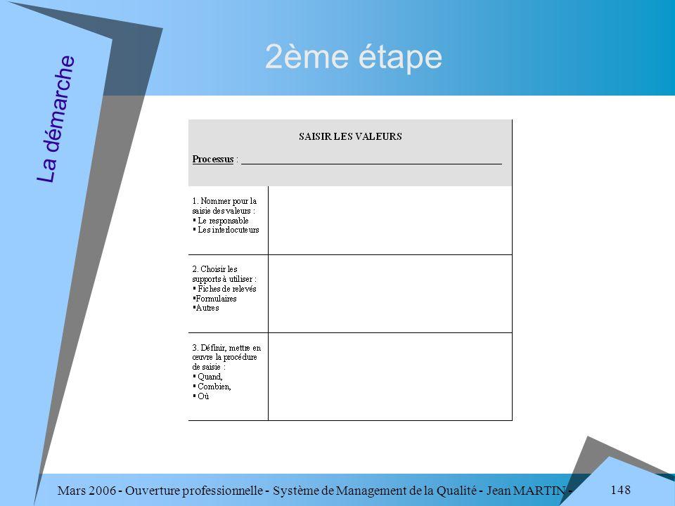 Mars 2006 - Ouverture professionnelle - Système de Management de la Qualité - Jean MARTIN - QUALITE 148 La démarche 2ème étape